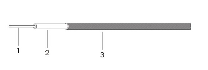 670-141同轴电缆