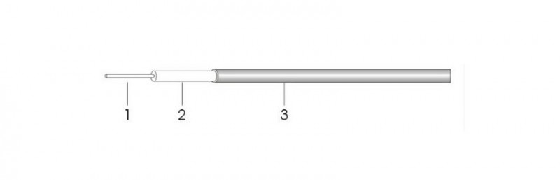 SMT680-043/10同轴电缆